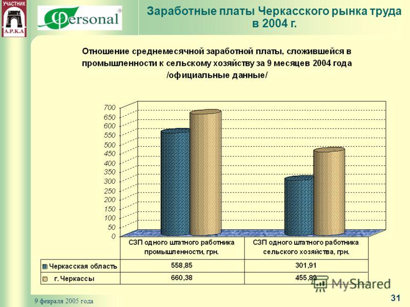 9 февраля 2005 года 31 Заработные платы Черкасского рынка труда в 2004 г.