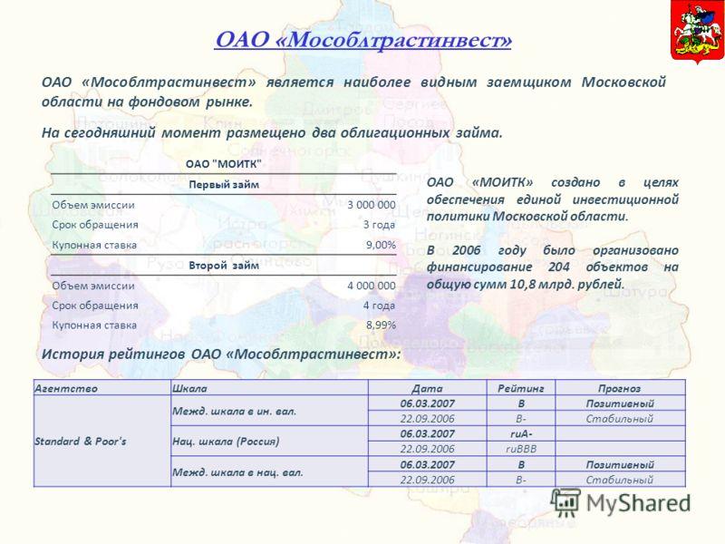ОАО «Мособлтрастинвест» ОАО «Мособлтрастинвест» является наиболее видным заемщиком Московской области на фондовом рынке. На сегодняшний момент размещено два облигационных займа. АгентствоШкалаДатаРейтингПрогноз Standard & Poor's Межд. шкала в ин. вал