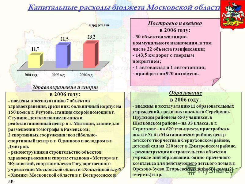 Капитальные расходы бюджета Московской области Здравоохранение и спорт в 2006 году: - введены в эксплуатацию 7 объектов здравоохранения, среди них: больничный корпус на 150 коек в г. Реутове, станция скорой помощи в г. Ступино, детская поликли-ника и