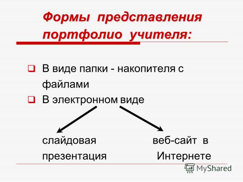 Формы представления портфолио учителя: В виде папки - накопителя с файлами В электронном виде слайдовая веб-сайт в презентация Интернете