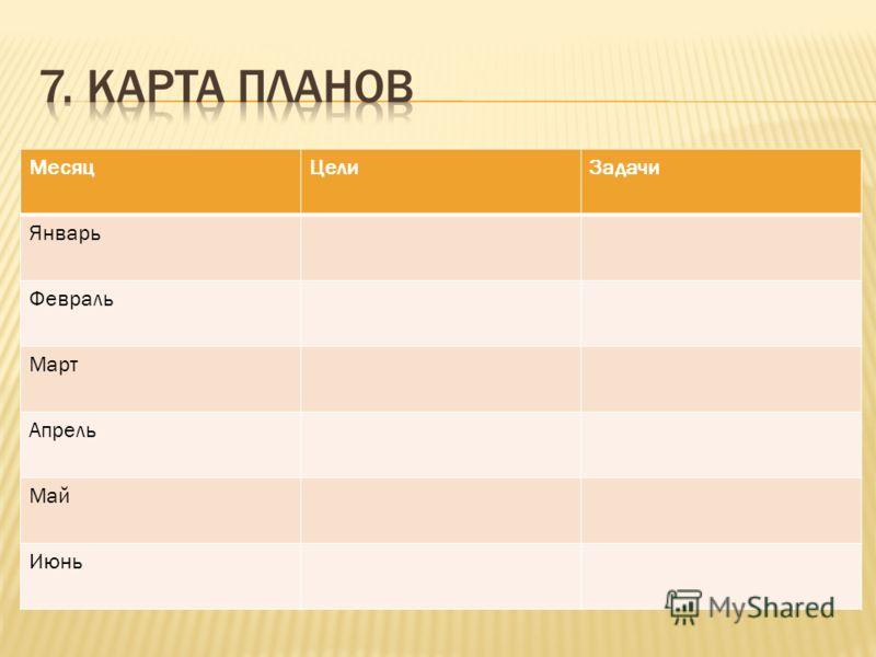 МесяцЦелиЗадачи Январь Февраль Март Апрель Май Июнь