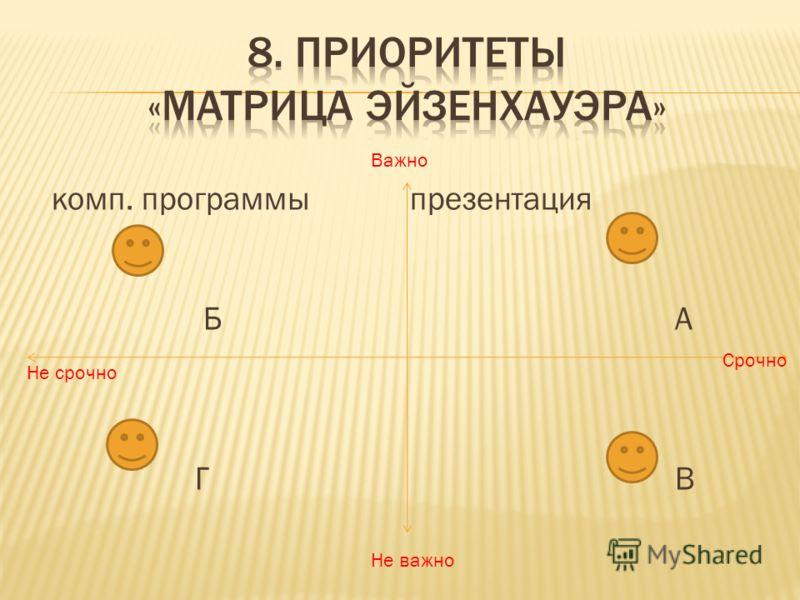 комп. программы презентация БА ГВ Важно Не важно Не срочно Срочно