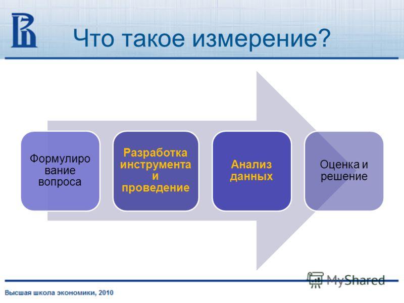 Что такое измерение? Формулиро вание вопроса Разработка инструмента и проведение Анализ данных Оценка и решение