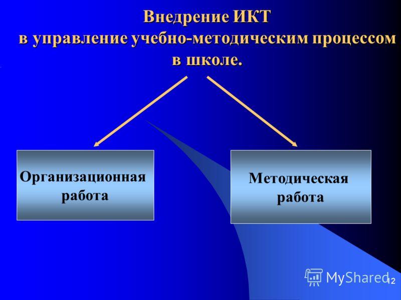 12 Внедрение ИКТ в управление учебно-методическим процессом в школе. Организационная работа Методическая работа