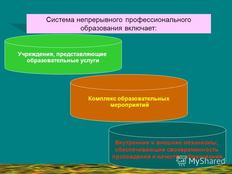 Система непрерывного профессионального образования включает: Внутренние и внешние механизмы, обеспечивающие своевременность прохождения и качество образования Учреждения, представляющие образовательные услуги Комплекс образовательных мероприятий