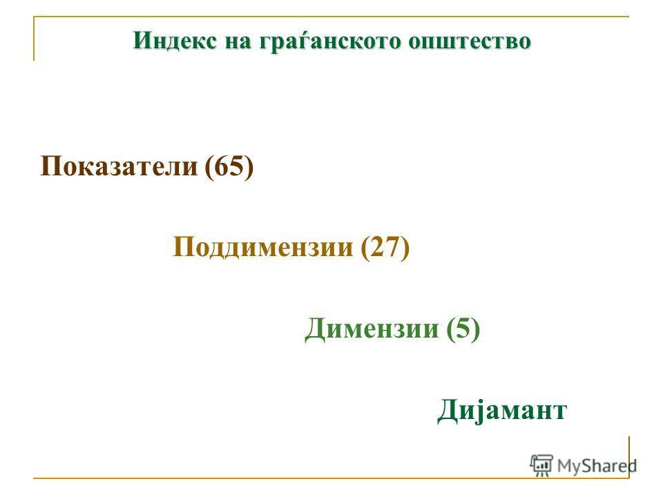 Дијамант на граѓанското општество Индекс на граѓанското општество