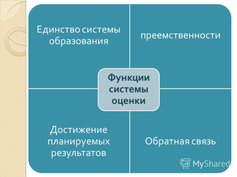 Единство системы образования преемственности Достижение планируемых результатов Обратная связь Функции системы оценки