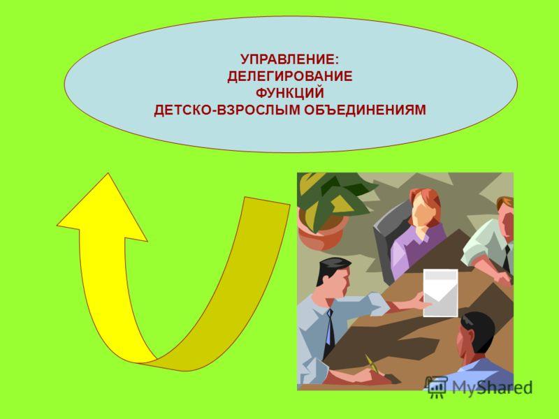 УПРАВЛЕНИЕ: ДЕЛЕГИРОВАНИЕ ФУНКЦИЙ ДЕТСКО-ВЗРОСЛЫМ ОБЪЕДИНЕНИЯМ