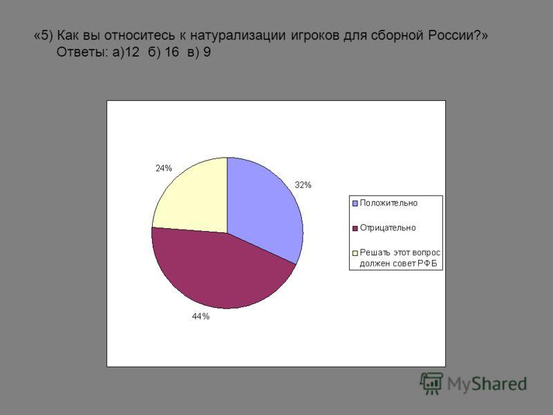 «5) Как вы относитесь к натурализации игроков для сборной России?» Ответы: а)12 б) 16 в) 9