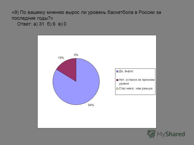 «9) По вашему мнению вырос ли уровень баскетбола в России за последние годы?» Ответ: а) 31 б) 6 в) 0