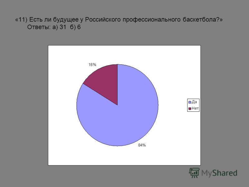 «11) Есть ли будущее у Российского профессионального баскетбола?» Ответы: а) 31 б) 6