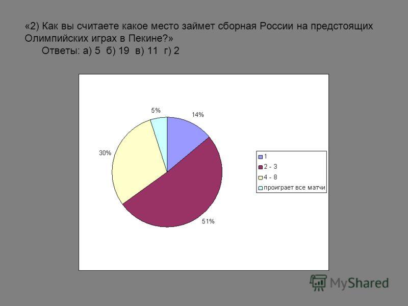 «2) Как вы считаете какое место займет сборная России на предстоящих Олимпийских играх в Пекине?» Ответы: а) 5 б) 19 в) 11 г) 2