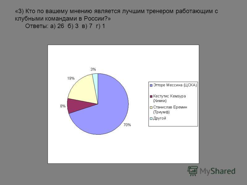 «3) Кто по вашему мнению является лучшим тренером работающим с клубными командами в России?» Ответы: а) 26 б) 3 в) 7 г) 1