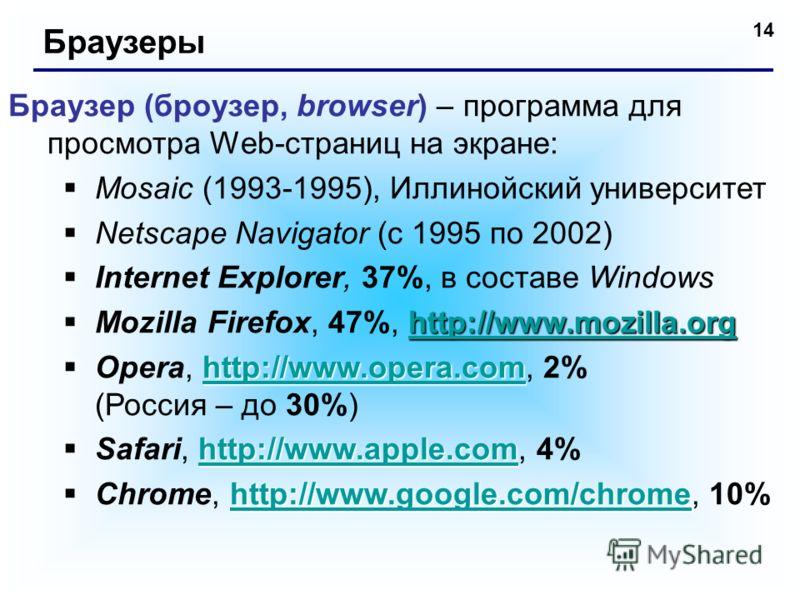 14 Браузеры Браузер (броузер, browser) – программа для просмотра Web-страниц на экране: Mosaic (1993-1995), Иллинойский университет Netscape Navigator (с 1995 по 2002) Internet Explorer, 37%, в составе Windows http://www.mozilla.org http://www.mozill