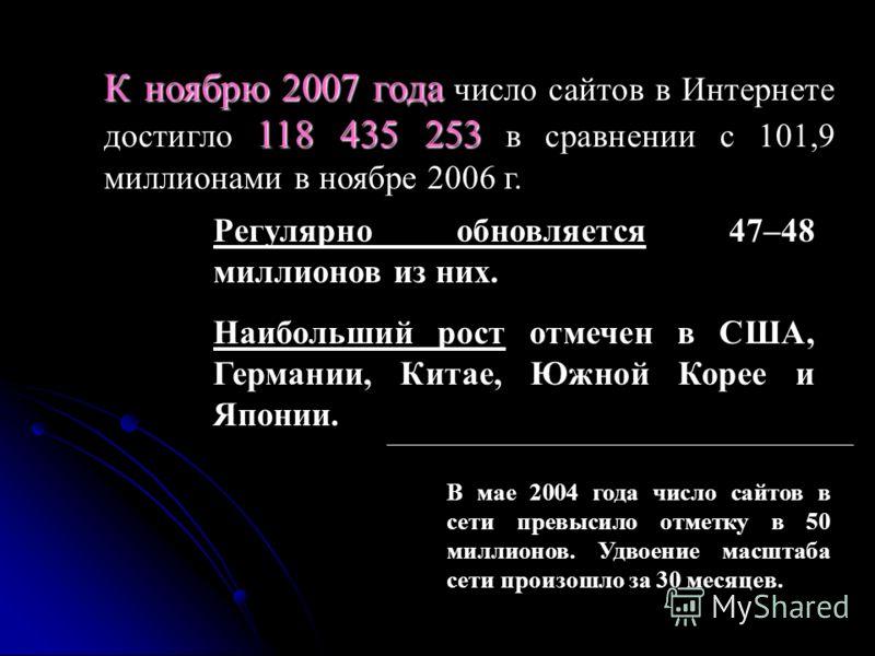 К ноябрю 2007 года 118 435 253 К ноябрю 2007 года число сайтов в Интернете достигло 118 435 253 в сравнении с 101,9 миллионами в ноябре 2006 г. Регулярно обновляется 47–48 миллионов из них. Наибольший рост отмечен в США, Германии, Китае, Южной Корее