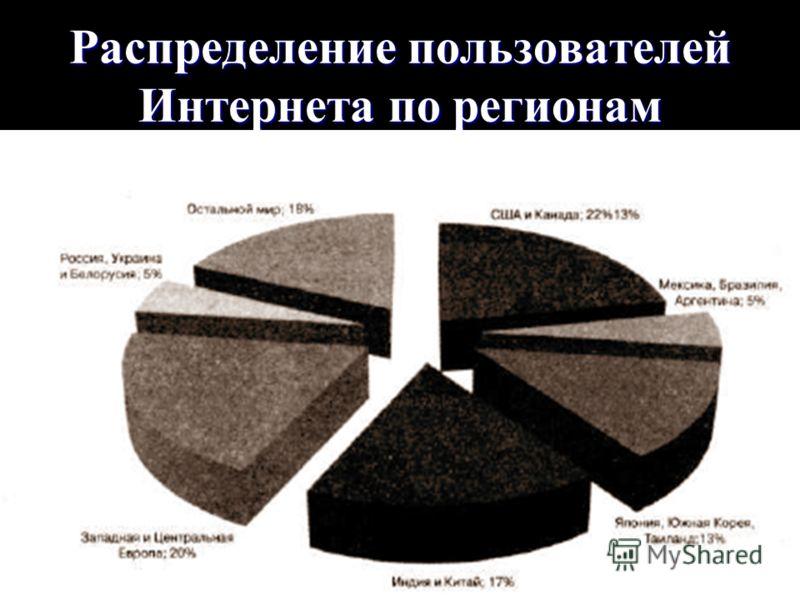 Распределение пользователей Интернета по регионам