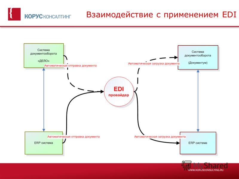 Взаимодействие с применением EDI