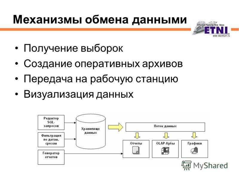 Получение выборок Создание оперативных архивов Передача на рабочую станцию Визуализация данных Механизмы обмена данными