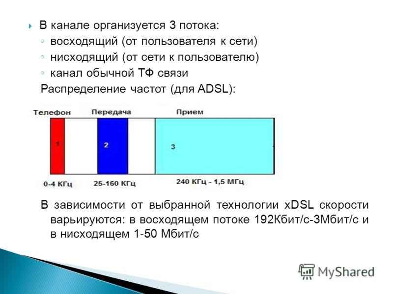 В канале организуется 3 потока: восходящий (от пользователя к сети) нисходящий (от сети к пользователю) канал обычной ТФ связи Распределение частот (для ADSL): В зависимости от выбранной технологии xDSL скорости варьируются: в восходящем потоке 192Кб
