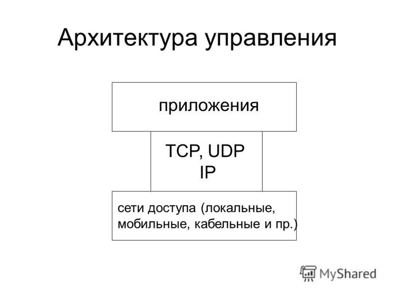 Архитектура управления приложения TCP, UDP IP сети доступа (локальные, мобильные, кабельные и пр.)