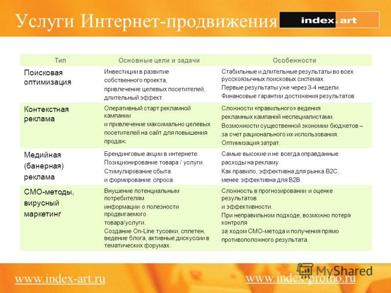 Услуги Интернет-продвижения www.index-art.ru ТипОсновные цели и задачиОсобенности Поисковая оптимизация Инвестиции в развитие собственного проекта, привлечение целевых посетителей, длительный эффект. Стабильные и длительные результаты во всех русскоя
