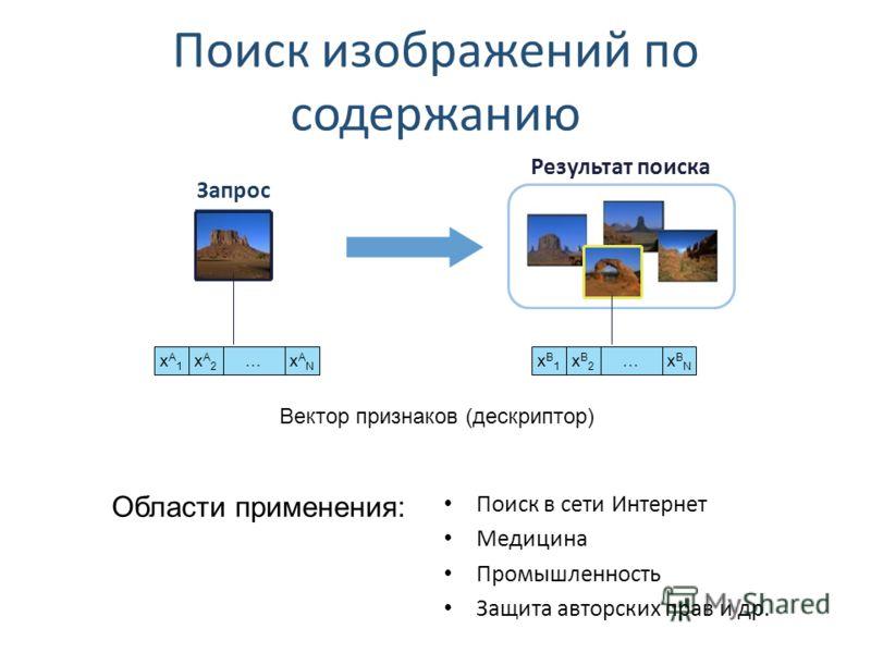 Поиск изображений по содержанию Поиск в сети Интернет Медицина Промышленность Защита авторских прав и др. Запрос Результат поиска xA1xA1 …xA2xA2 xANxAN xB1xB1 …xB2xB2 xBNxBN Области применения: Вектор признаков (дескриптор)