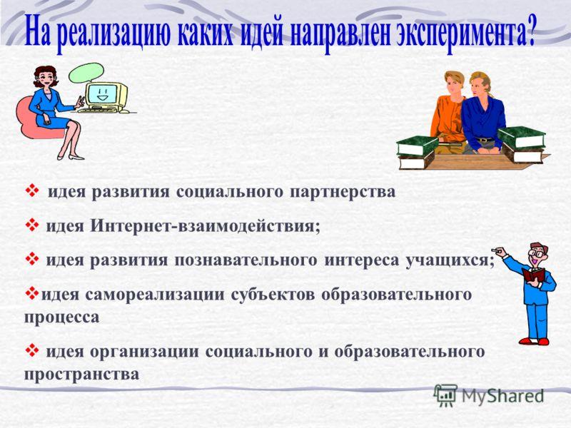 идея развития социального партнерства идея Интернет-взаимодействия; идея развития познавательного интереса учащихся; идея самореализации субъектов образовательного процесса идея организации социального и образовательного пространства