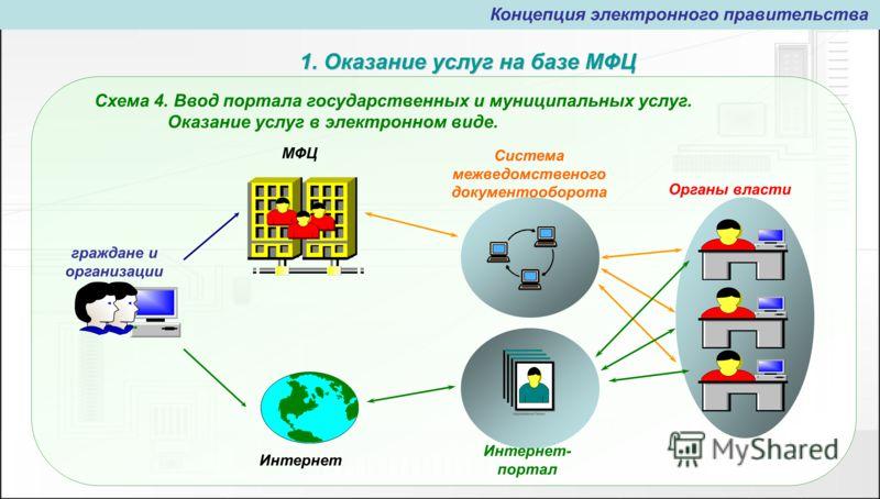 Концепция электронного
