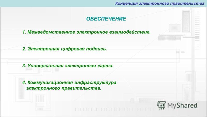 Концепция электронного правительства ОБЕСПЕЧЕНИЕ 1. Межведомственное электронное взаимодействие. 2. Электронная цифровая подпись. 3. Универсальная электронная карта. 4. Коммуникационная инфраструктура электронного правительства.