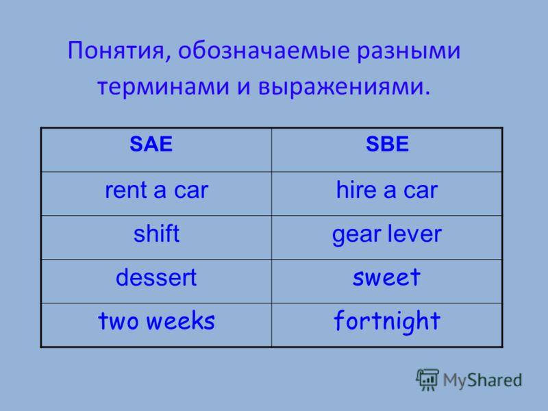 Понятия, обозначаемые разными терминами и выражениями. SAE SBE rent a carhire a car shiftgear lever dessert sweet two weeksfortnight