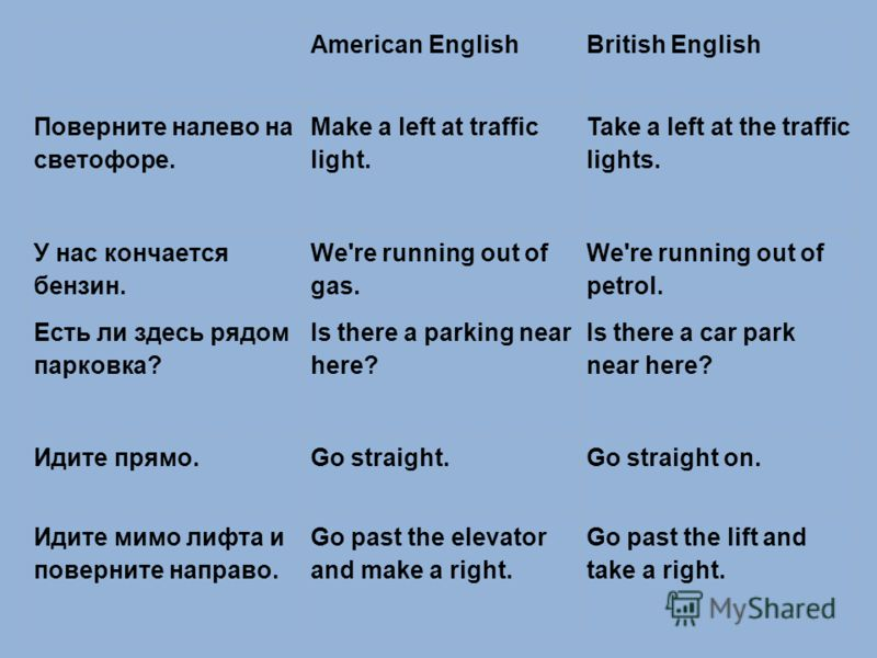 American EnglishBritish English Поверните налево на светофоре. Make a left at traffic light. Take a left at the traffic lights. У нас кончается бензин. We're running out of gas. We're running out of petrol. Есть ли здесь рядом парковка? Is there a pa