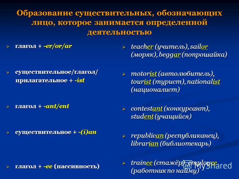 Образование существительных, обозначающих лицо, которое занимается определенной деятельностью глагол + -er/or/ar глагол + -er/or/ar существительное/глагол/ существительное/глагол/ прилагательное + -ist прилагательное + -ist глагол + -ant/ent глагол +