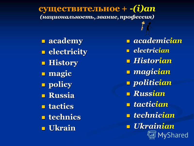 существительное + -(i)an (национальность, звание, профессия) academy academy electricity electricity History History magic magic policy policy Russia Russia tactics tactics technics technics Ukrain Ukrain academician electrician Historian magician po