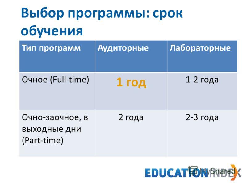 Выбор программы: срок обучения Тип программАудиторныеЛабораторные Очное (Full-time) 1 год 1-2 года Очно-заочное, в выходные дни (Part-time) 2 года2-3 года