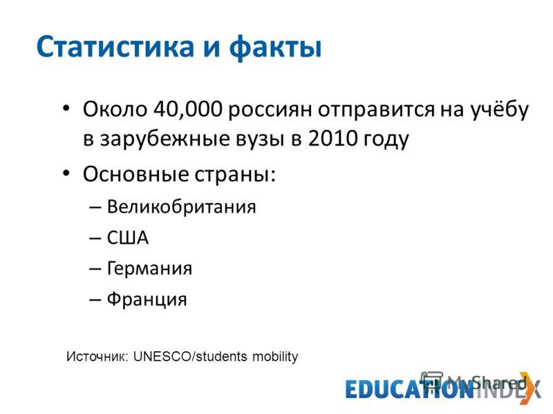 Около 40,000 россиян отправится на учёбу в зарубежные вузы в 2010 году Основные страны: – Великобритания – США – Германия – Франция Источник: UNESCO/students mobility