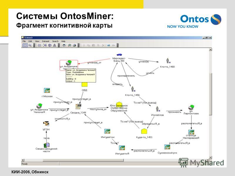 КИИ-2006, Обнинск Системы OntosMiner: Фрагмент когнитивной карты