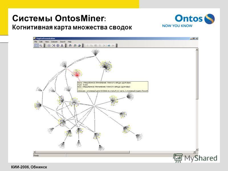 КИИ-2006, Обнинск Системы OntosMiner : Когнитивная карта множества сводок