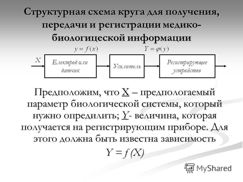 Структурная схема круга для получения, передачи и регистрации медико- биологицеской информации Предположим, что X – предпологаемый параметр биологической системы, который нужно опредилить; Y- величина, которая получается на регистрирующим приборе. Дл