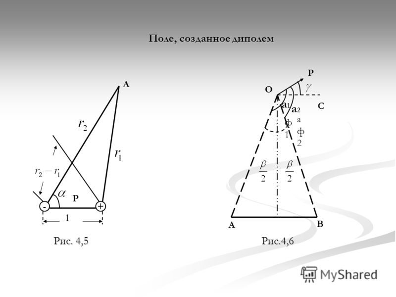 Поле, созданное диполем Рис. 4,5 Рис.4,6 +- А В С О Р ф1ф1 а1а1 аф2аф2 a2a2 l P A