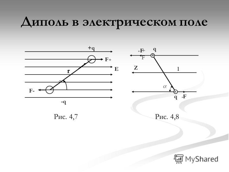 Диполь в электрическом поле Рис. 4,7 +q -q F- F+F+ E r + - Z +F+F +F+F -F-F l q q Рис. 4,8