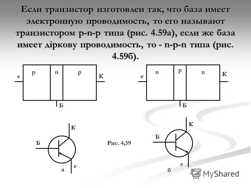 Если транзистор изготовлен так, что база имеет электронную проводимость, то его называют транзистором р-n-p типа (рис. 4.59а), если же база имеет діркову проводимость, то - n-р-n типа (рис. 4.59б). а б Б Б К К e e ББ eeК К nnn p pp Рис. 4,59