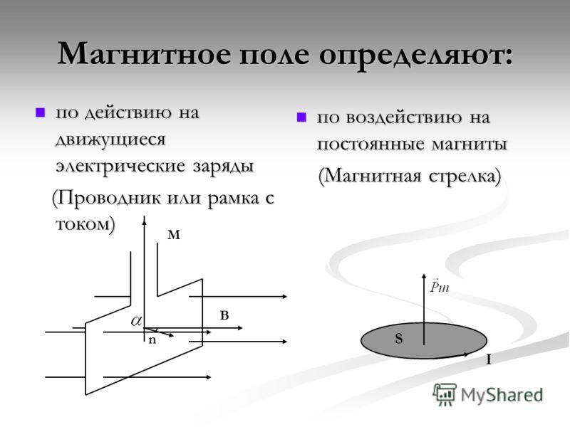 Магнитное поле определяют: по действию на движущиеся электрические заряды по действию на движущиеся электрические заряды (Проводник или рамка с током) (Проводник или рамка с током) по воздействию на постоянные магниты (Магнитная стрелка) S I B M n