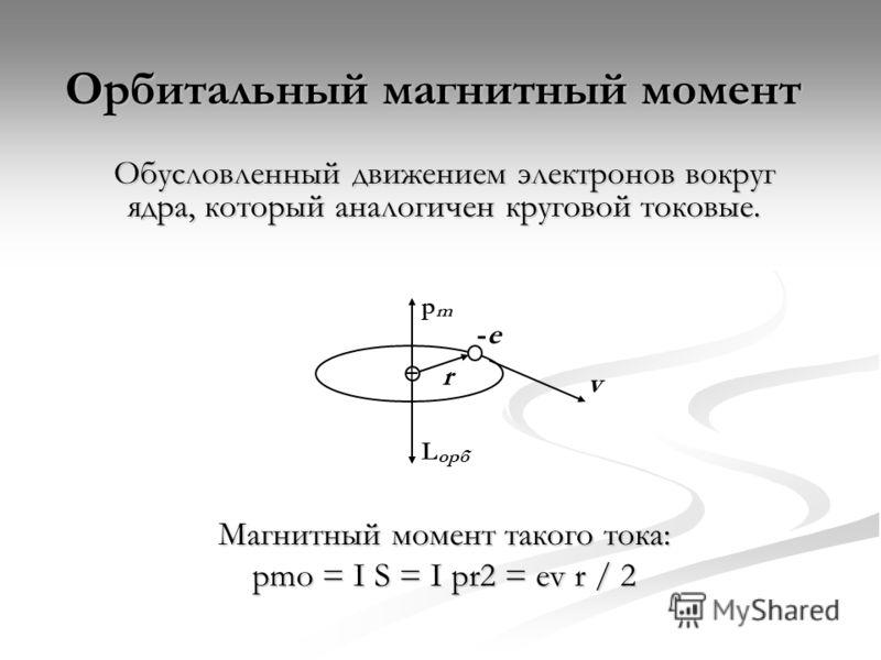 Орбитальный магнитный момент Обусловленный движением электронов вокруг ядра, который аналогичен круговой токовые. Магнитный момент такого тока: рmo = I S = I pr2 = ev r / 2 v -e-e r pmpm L орб +