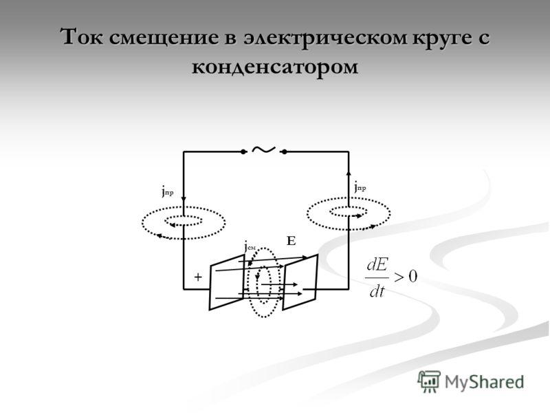 Ток смещение в электрическом круге с конденсатором jcмjcм j пр + E