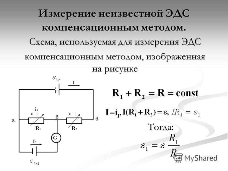 Измерение неизвестной ЭДС компенсационным методом. Схема, используемая для измерения ЭДС компенсационным методом, изображенная на рисунке Тогда: Тогда: I1I1 I i1i1 R1R1 G R2R2 a б б