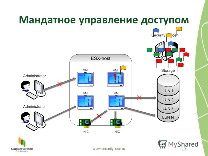 Мандатное управление доступом 13 www.securitycode.ru