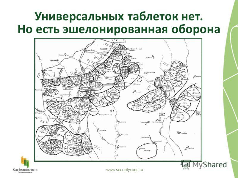Универсальных таблеток нет. Но есть эшелонированная оборона www.securitycode.ru