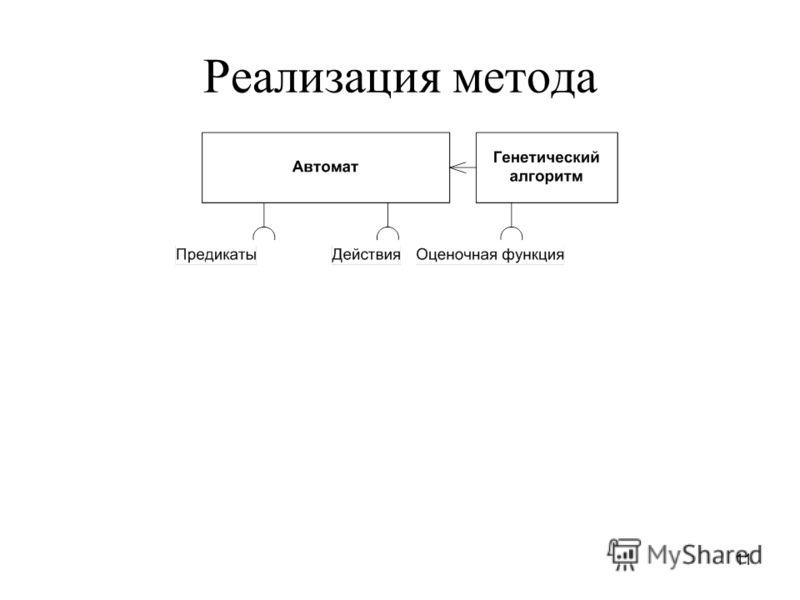 11 Реализация метода