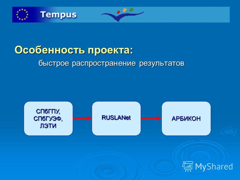 Особенность проекта: быстрое распространение результатов СПбГПУ,СПбГУЭФ,ЛЭТИАРБИКОН RUSLANet