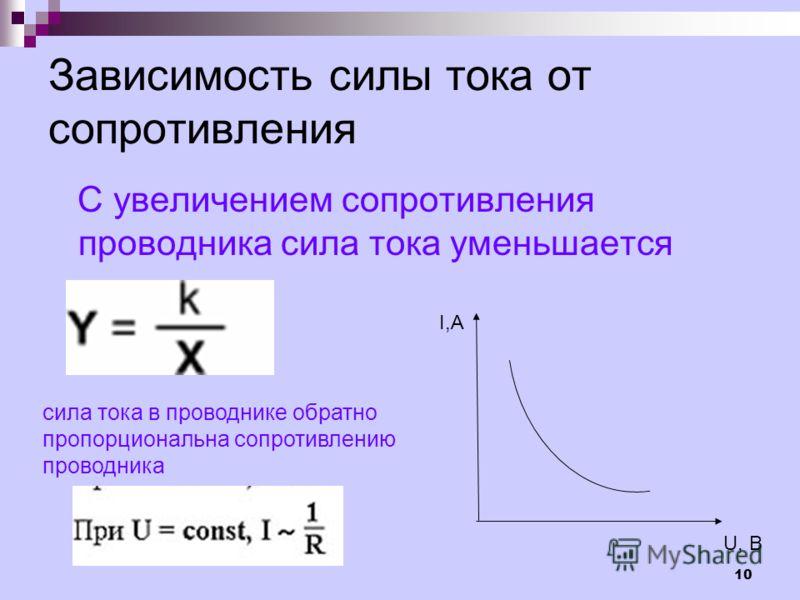 10 Зависимость силы тока от сопротивления С увеличением сопротивления проводника сила тока уменьшается сила тока в проводнике обратно пропорциональна сопротивлению проводника I,А U, В